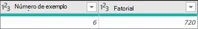 Adicionar uma coluna para obter o fatorial de um número