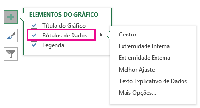 Elementos do Gráfico > Rótulos de Dados > opções de rótulo