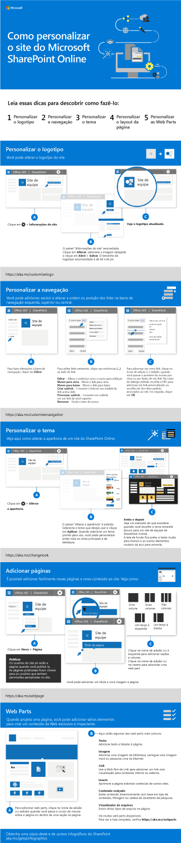 Personalizar o site do SharePoint