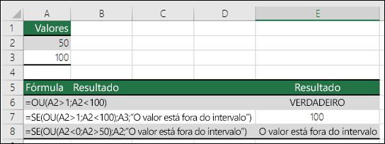 Exemplos de como usar a função OU com a função SE.