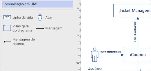 Comunicações de UML estêncil, formas de exemplo na página