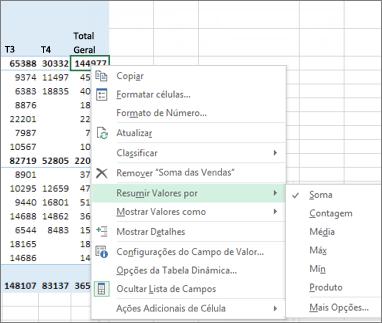 Um campo de valor numérico em uma Tabela Dinâmica usa Soma por padrão