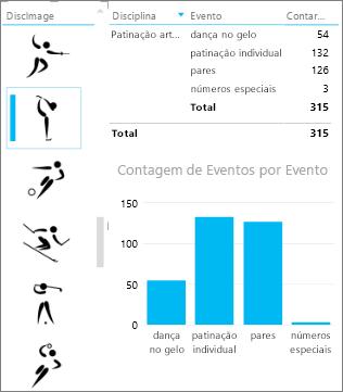 a segmentação de dados com imagens filtra outras visualizações no power view
