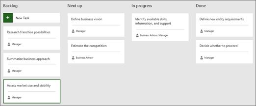Captura de tela do quadro Sprint mostrando o registro posterior, colunas próximas, em andamento e concluídas