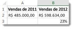 $485.000 na célula A2, $598.634 na célula B2 e 23% na célula B3, a porcentagem de alteração entre os dois números