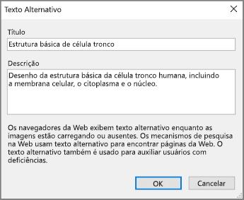 Captura de tela da caixa de diálogo Texto Alternativo no OneNote com exemplos de texto nos campos Título e Descrição.