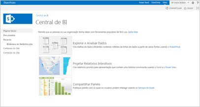 modelo de site da central de business intelligence