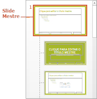 Slide Mestre com layouts