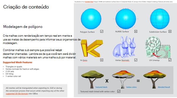 Captura de tela da seção criação de conteúdo das diretrizes de conteúdo 3D