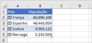 Nova coluna adicionada, valores provenientes do registro vinculado