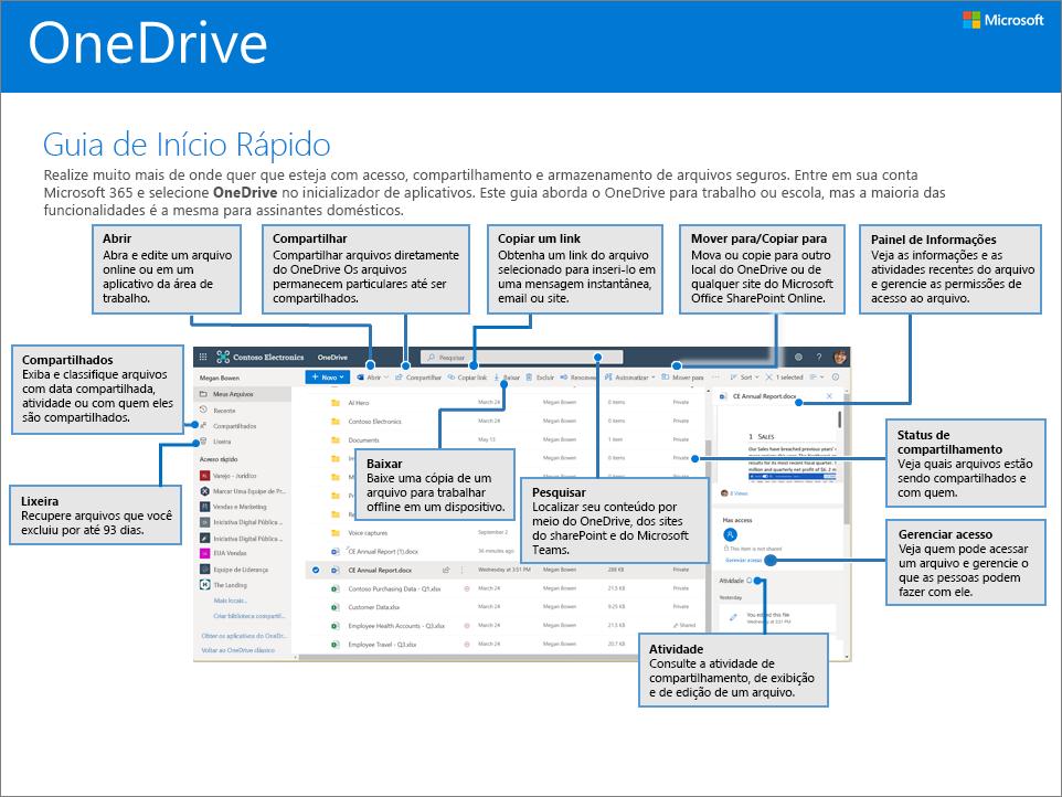 Guia de Início Rápido do OneDrive