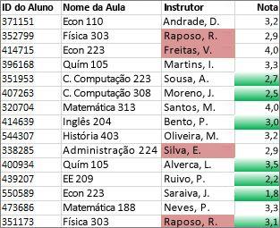 valores na coluna c que não são originais são de cor de rosa, os valores exclusivos na coluna d são verdes