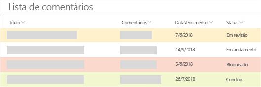 Modo de exibição de lista com formatação mostrando bandas amarelas, vermelhas e verdes