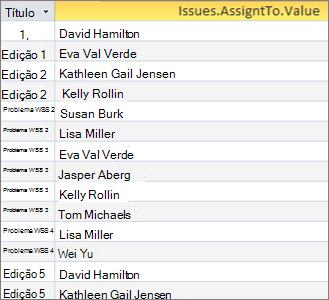Consulta de campos de valores múltiplos com resultados achatados