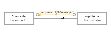 Posicionar o cursor sobre a forma de mensagem no local junto à linha de conexão