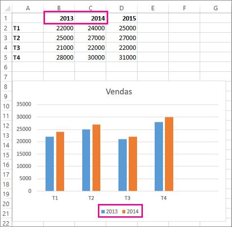 Nova série de dados adicionada a uma folha de cálculo