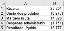 Dados utilizados para criar o gráfico de cascata de exemplo