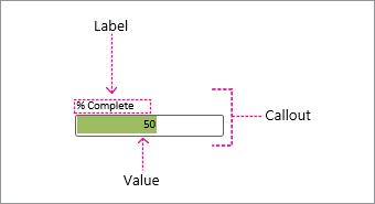 Nota de Aviso da barra de dados que contém a etiqueta e o valor