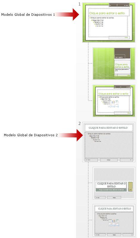 Vários Modelos Globais de Diapositivos