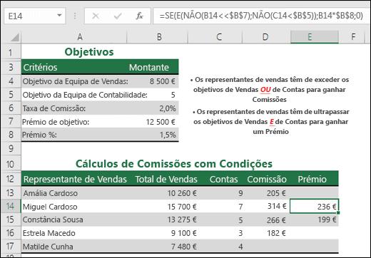 Exemplos de cálculo de bónus de vendas com as funções SE, E e NÃO.  A fórmula na célula E14 é =SE(E(NÃO(B14<$B$7),NÃO(C14<$B$5)),B14*$B$8,0)