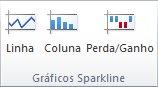 Grupo Gráficos Sparkline no separador Inserir