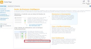 """Clicar na hiperligação """"Começar a utilizar os Serviços PerformancePoint"""" para abrir o modelo de site do PerformancePoint"""