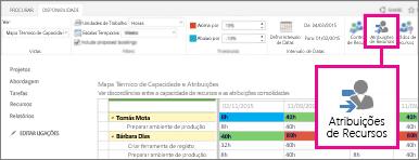 Selecione Atribuições de Recursos no separador Disponibilidade