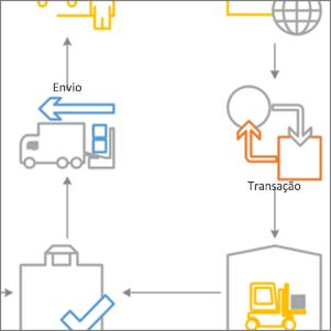 Miniaturas de diagramas de introdução do Visio 2016