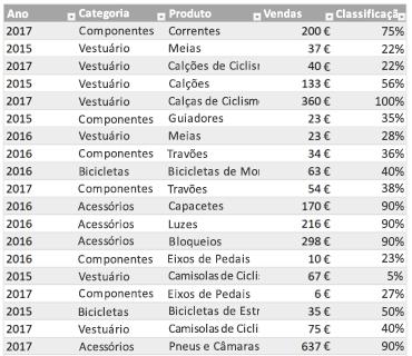 Tabela do Excel de Exemplo