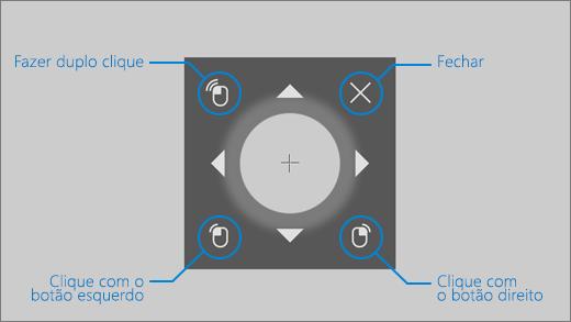 O rato de controlo ocular permite ajustar a posição do cursor do rato e, em seguida, clicar com o botão direito, clicar com o botão esquerdo ou fazer duplo clique.