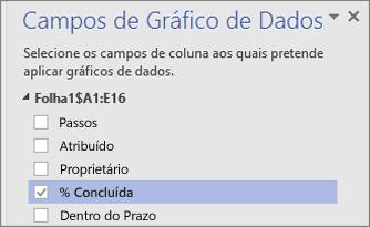 Painel Campos de Gráfico de Dados, o campo % Concluído está marcado e selecionado