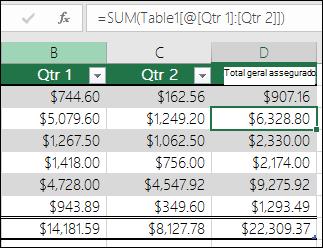 Exemplo de uma fórmula que tenha autofilled para criar uma coluna calculada numa tabela
