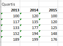 Os valores e tabela finais