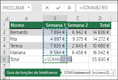 A célula B6 apresenta a fórmula SOMA da Soma Automática: =SOMA(B2:B5)