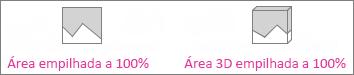 Gráficos de áreas empilhadas a 100% e de áreas empilhadas a 100% em 3D