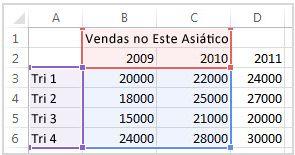 Origem de dados selecionada