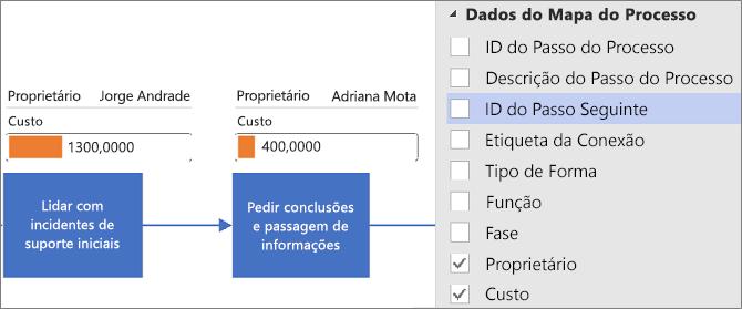 Aplicar Gráficos de Dados no Diagrama de Visualização de Dados do Visio