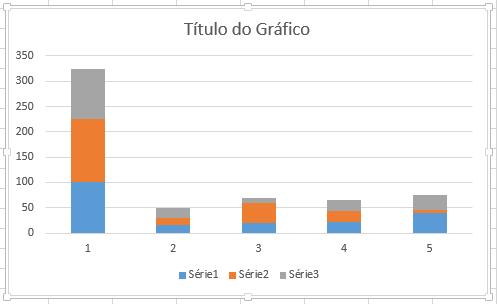 O gráfico com colunas empilhadas predefinido