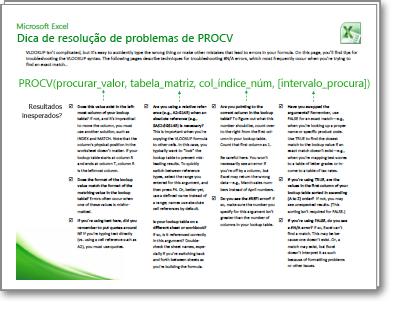 Miniatura do cartão de Sugestões de Resolução de Problemas do PROCV