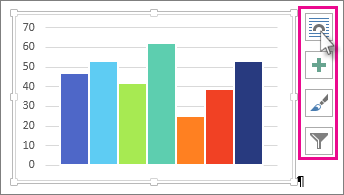 Imagem de um gráfico do Excel colado num documento do Word e quatro botões de esquema