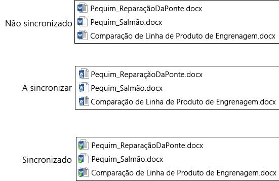Os ícones dos ficheiros mudam à medida que são carregados e sincronizados para o OneDrive para Empresas no Office 365