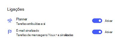 Captura de tela de ligações em definições com o Planner e E-mails sinalizados alternados em