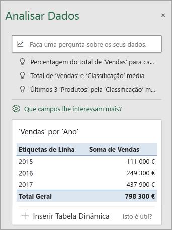 Painel Analisar Dados com sugestões personalizadas.