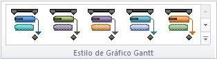 Gráfico do grupo Estilos de Gráfico Gantt