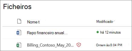Captura de ecrã dos ficheiros no OneDrive para empresas com um detectado como malicioso