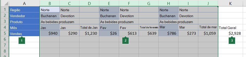 Dados dispostos em colunas a serem agrupados