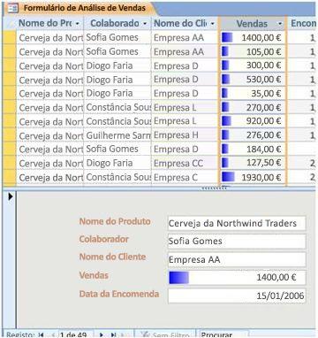 apresenta as barras de dados numa vista de formulário dividido