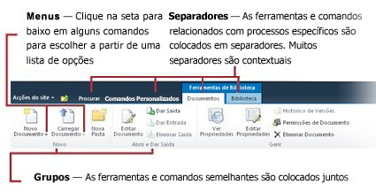 Descrição geral da interface do friso do SharePoint