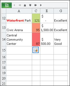 Célula localizada no Mobile Viewer para Excel