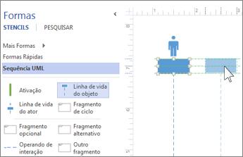 Linha de vida de sequência UML